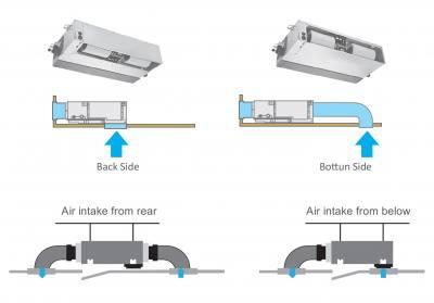 قابلیت تغییر دریچه هوای ورودی در یونیت داخلی VRF گرین سقفی توکار باریک سقفی توکار باریک یونیت داخلی VRF سقفی توکار باریک گریندارای ویژگیهای منحصر به فرد زیر است.